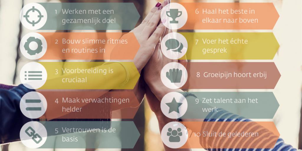10 goede gewoontes van teams waar je bij wilt horen